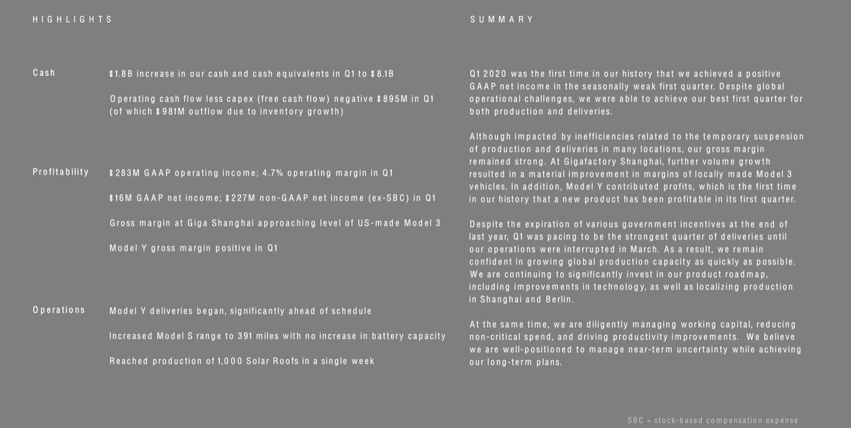 Q1 2020 Summary Results